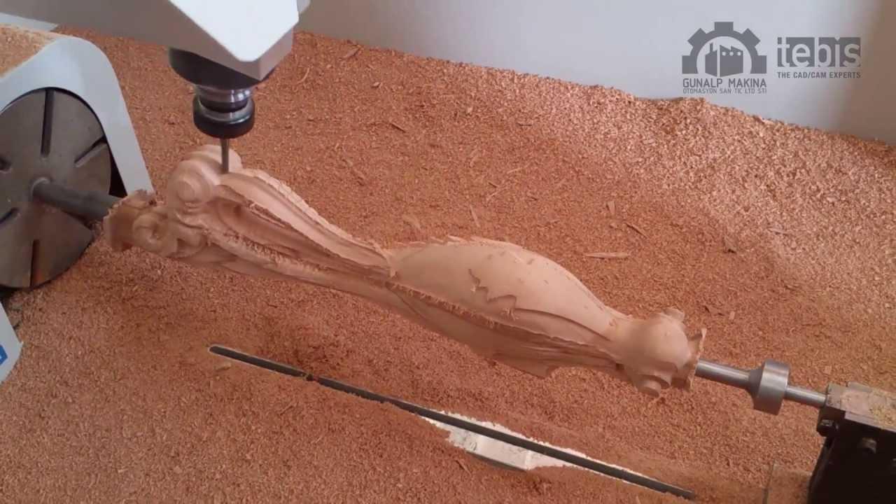 5 Axis Cnc Wood Carving Machine 5 Eksen Cnc Ahsap