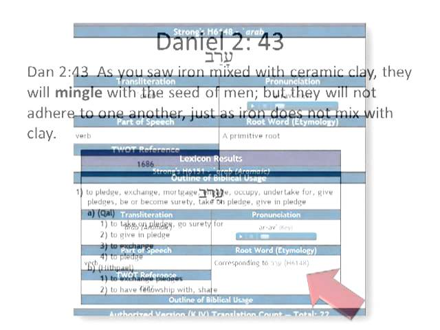 Daniel 2: 31-49 - Nebuchadnezzar's Dream - Pre-Wrath Commentary