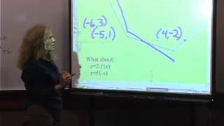 College Algebra: Lecture 6 - Transformations II