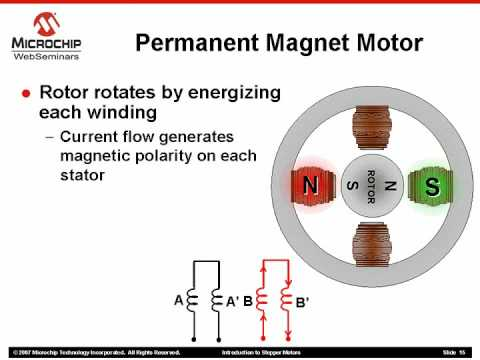 What is a permanent magnet stepper motor youtube for Dc stepper motor working