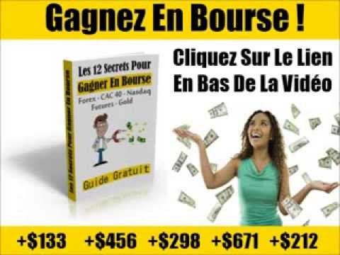 Strategie Forex