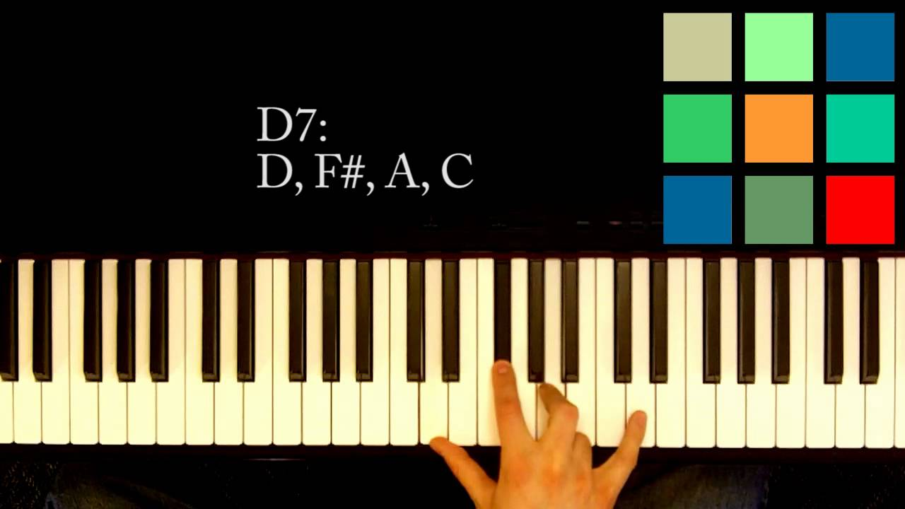 how to play d7 on piano