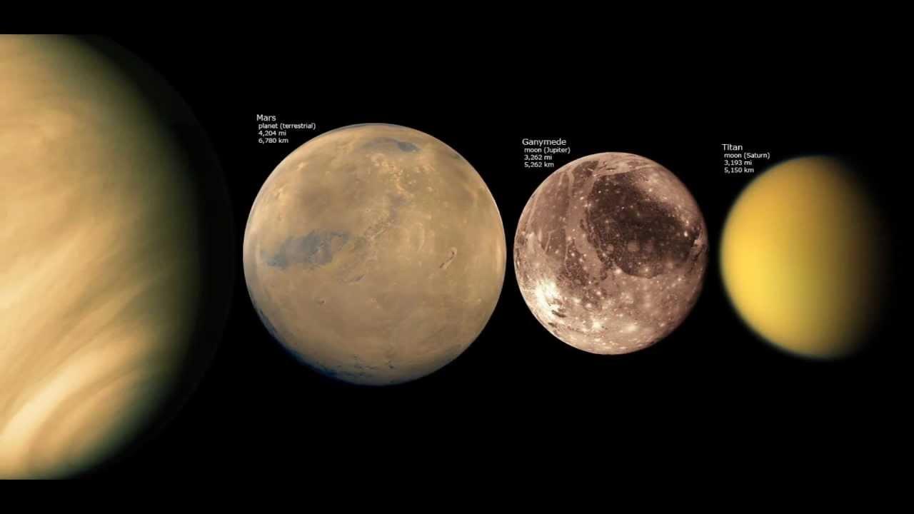 planet comparison - photo #33