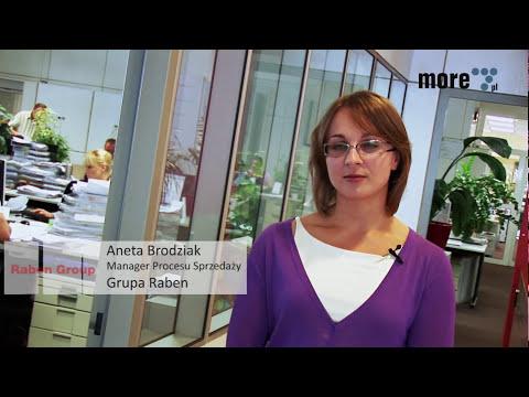 Międzynarodowe wdrożenie CRM7 w Grupie Raben