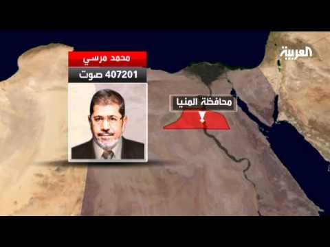 نتائج الفرز الولية لانتخابات مصر