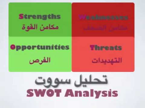 swot analysis of youtube Learn how to conduct a swot analysis to identify situational strengths and weaknesses, as well as opportunities and threats.