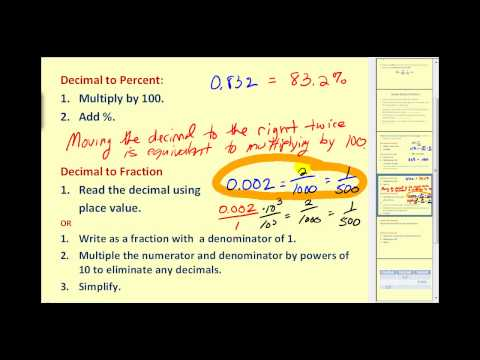 Introduction to Percent