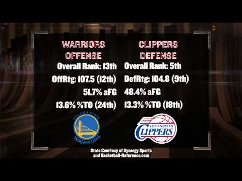 Clippers Warriors Playoff Preview - Can Steph Curry Upset Blake And CP3?