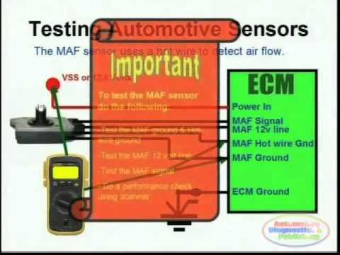 MAF Sensor &amp; Wiring Diagrams