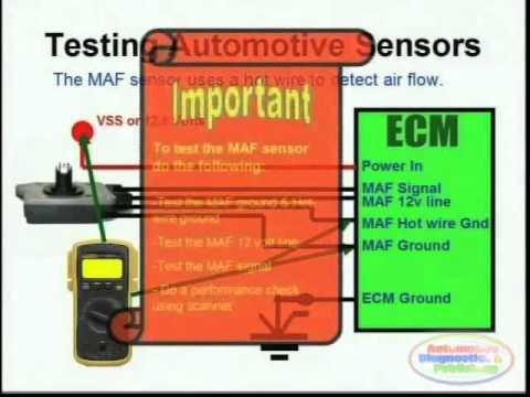 MAF Sensor      Wiring    Diagrams  YouTube