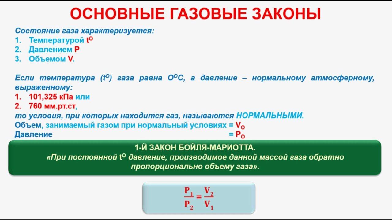 gazoviy-zakon-gey-lyussaka