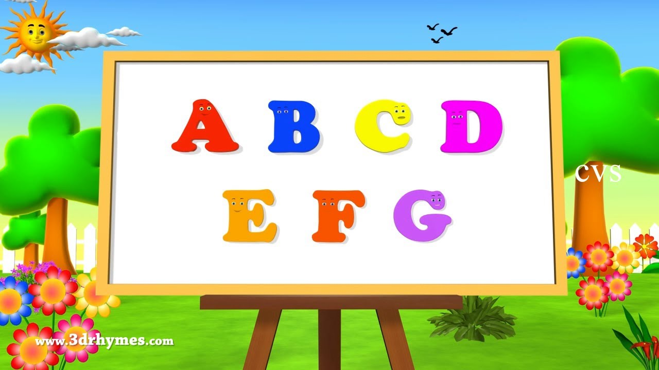 B: Learn The Alphabets – 4K HD Car Wallpapers