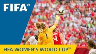 HIGHLIGHTS: England v. Canada - FIFA Women's World Cup 2015 - Duration: 2:04.