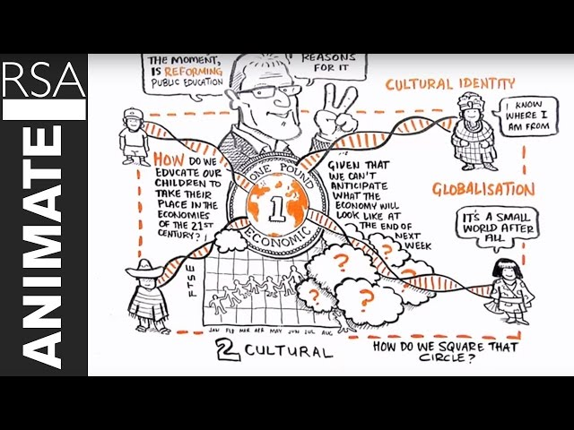 RSA Animate - Changing Education Paradigms