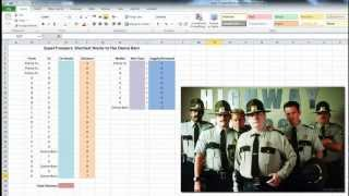 Super Troopers: Shortest Route Problem in Excel