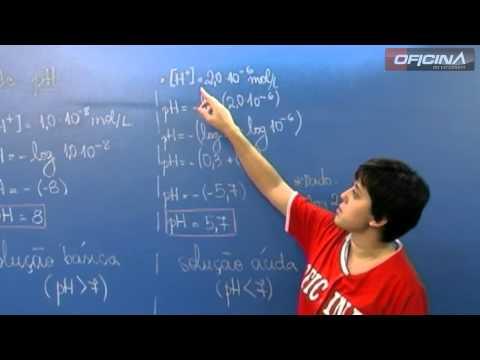 Dica de Química - Determinação de PH