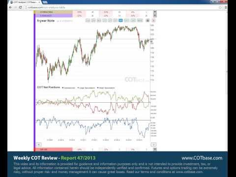 Weekly Commitments of Traders Review - COT Report 47/2013 - COTbase.com