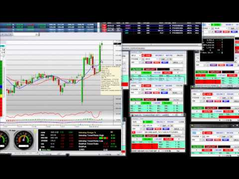 WYNN Huge Short and AAPL Long Opening Bell Market Maker Trading Platform
