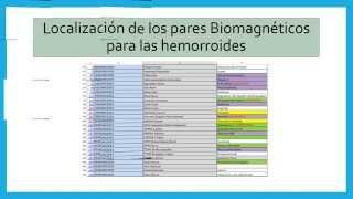 EL MEJOR LIBRO DE BIOMAGNETISMO CLINICA 2