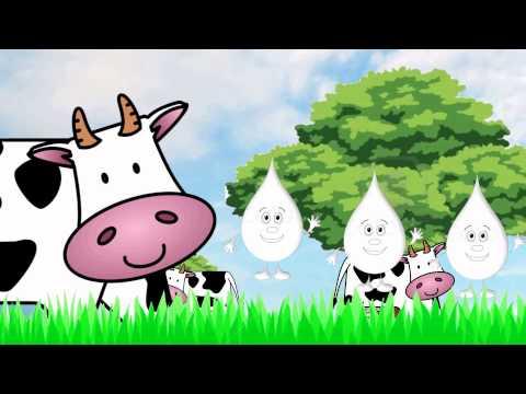 Quảng Cáo Sữa TH True Milk - Nhóm 026