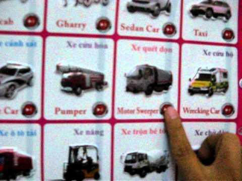Bản đồ treo về phương tiện giao thông