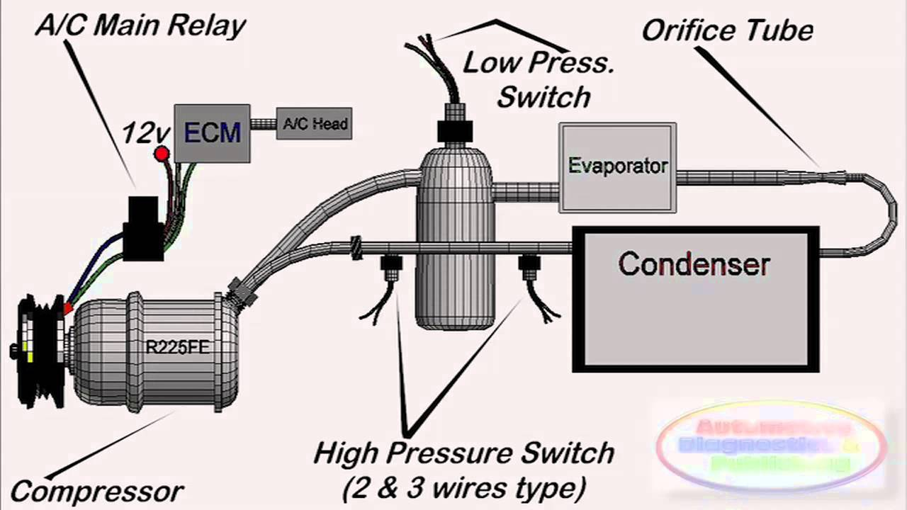 Watch besides Acp 100ca Ac Pro besides Watch furthermore Watch furthermore Hoses. on recharging car air conditioning