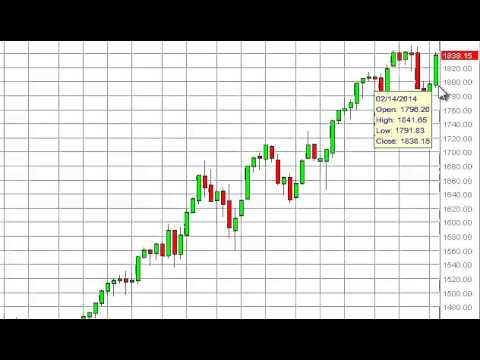 S&P 500 Index forecast for the week of February 17, 2014, Technical Analysis