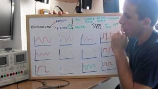 Tutorial de electrónica básica 13