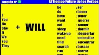 Curso De Inglés 10. El Tiempo Futuro En El Inglés