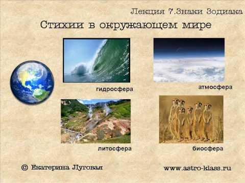 """Курс по астрологии """"Структура гороскопа"""". Урок 7. Стихии"""