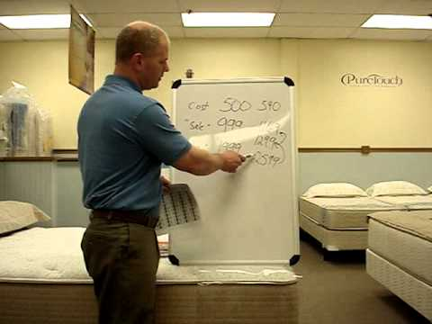 Beducation® - The truth about 50% off mattress sales