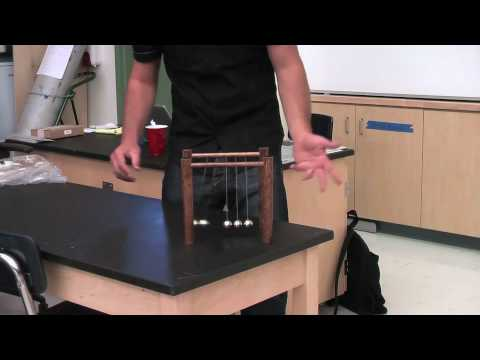 Newton's Cradle Part I: Demonstration