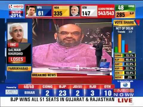 Result is a clear mandate for BJP & Modi: Shah