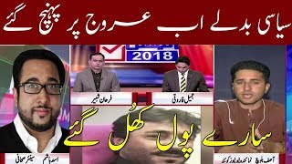 Critical situation of Politics in Pakistan | Neo News