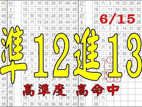 6月15日 六合彩版路 準12進13 超準特殊版路【六合彩財神爺】