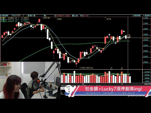 【股市幸運星】#林幸蓉 0705,包金鑽+Lucky7漲停創高ing!