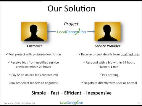 Why Join Local ConneXtion | Service Providers Enjoy Free Leads & Customers Save Time & Money