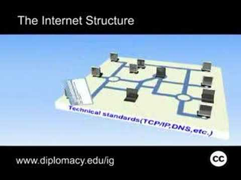 Internet Governance - Internet Structure