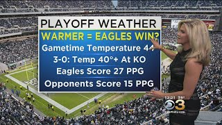 Midday Weather: Eagles Forecast