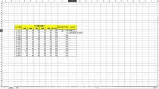 [컴퓨터]Excel 랭크함수사용