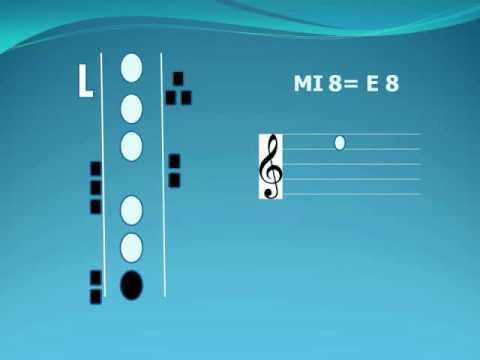 SAX escala 2, octavas para sax alto