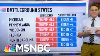 New Polls In Key States Show Trump And Biden In A Dead Heat | Craig Melvin | MSNBC