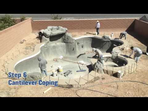 From Start to Finish: Backyard Pool Construction in Time-Lapse Video