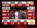 Ground report from Patna after ABP News Exit Poll 2019