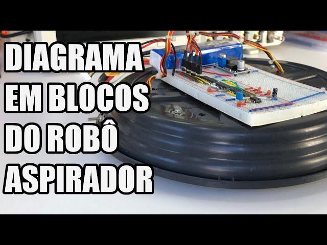 DIAGRAMA EM BLOCOS DO ROBÔ ASPIRADOR | Usina Robots US-3 #018