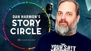 Dan Harmon Story Circle: 8 Proven Steps to Better Stories
