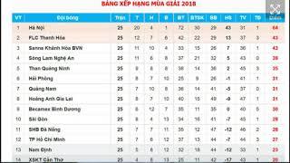Vòng 25 - Bảng Xếp Hạng V League 2018 (2/10/2018)