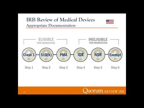 Reviewing Research Involving Medical Devices (Sept. 2014)