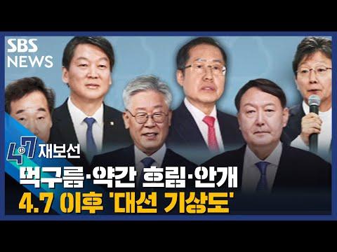 이낙연 '먹구름', 이재명 '약간 흐림', 윤석열 '안개' / SBS