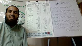 QaAl Quran Basic Training/Course for Tajweed (Naazra) by Qari UbaidUllah Sb Qawaid Tajweed Complete